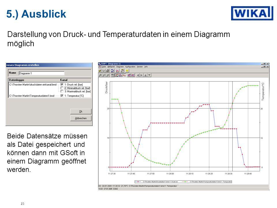 Darstellung von Druck- und Temperaturdaten in einem Diagramm möglich 5.) Ausblick Beide Datensätze müssen als Datei gespeichert und können dann mit GS