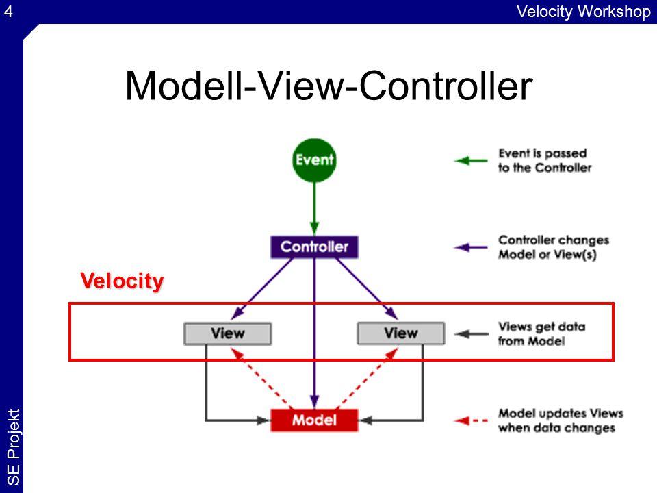 Velocity Workshop SE Projekt 5 Vorteile des Templating Trennung von Content / Layout dadurch Trennung von Programmierer / Designer Referenzierung von Methoden, die in Java geschrieben sind (Velocity)