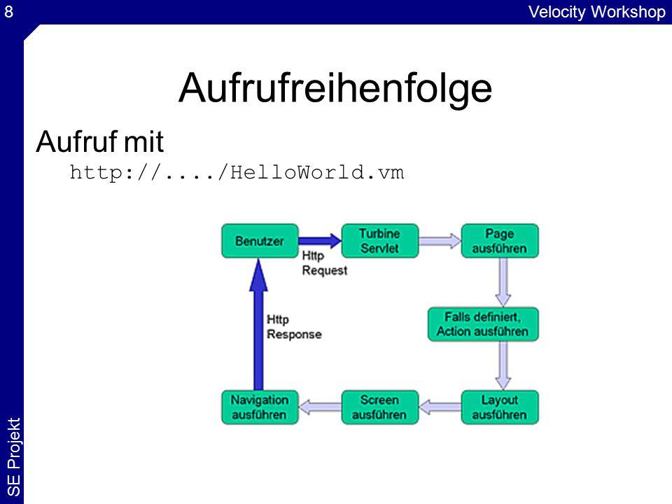 Velocity Workshop SE Projekt 29 Verwendung TemplateLink (2) setPage(String templatename) addPathInfo(String name, String value) addQueryData(String name, String value) getScriptName() getServerData() setAction(String action) setScreen(String screen) setSecure()