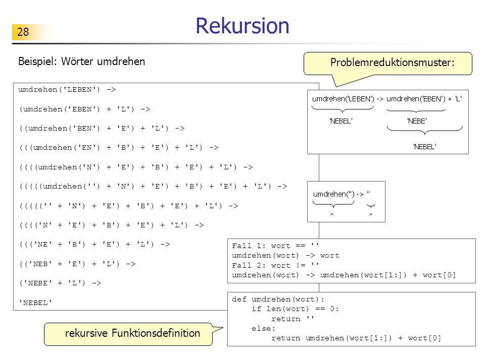 28 Rekursion Beispiel: Wörter umdrehen umdrehen( LEBEN ) -> (umdrehen( EBEN ) + L ) -> ((umdrehen( BEN ) + E ) + L ) -> (((umdrehen( EN ) + B ) + E ) + L ) -> ((((umdrehen( N ) + E ) + B ) + E ) + L ) -> (((((umdrehen( ) + N ) + E ) + B ) + E ) + L ) -> ((((( + N ) + E ) + B ) + E ) + L ) -> (((( N + E ) + B ) + E ) + L ) -> ((( NE + B ) + E ) + L ) -> (( NEB + E ) + L ) -> ( NEBE + L ) -> NEBEL Problemreduktionsmuster: Fall 1: wort == umdrehen(wort) -> wort Fall 2: wort != umdrehen(wort) -> umdrehen(wort[1:]) + wort[0] def umdrehen(wort): if len(wort) == 0: return else: return umdrehen(wort[1:]) + wort[0] rekursive Funktionsdefinition