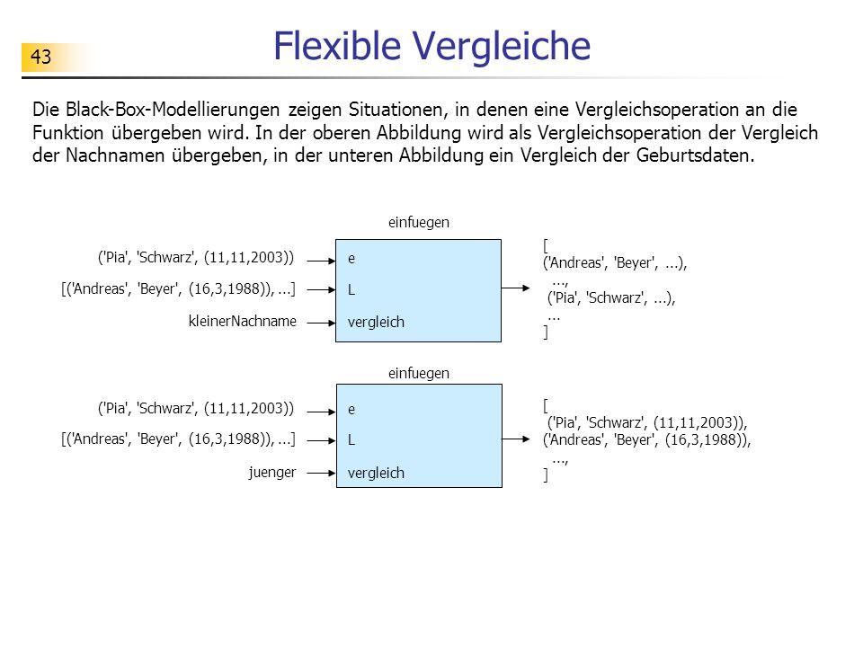 43 Flexible Vergleiche einfuegen [( Andreas , Beyer , (16,3,1988)),...] [ ( Andreas , Beyer ,...),..., ( Pia , Schwarz ,...),...