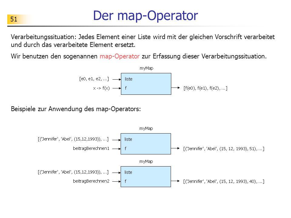 51 Der map-Operator Verarbeitungssituation: Jedes Element einer Liste wird mit der gleichen Vorschrift verarbeitet und durch das verarbeitete Element ersetzt.