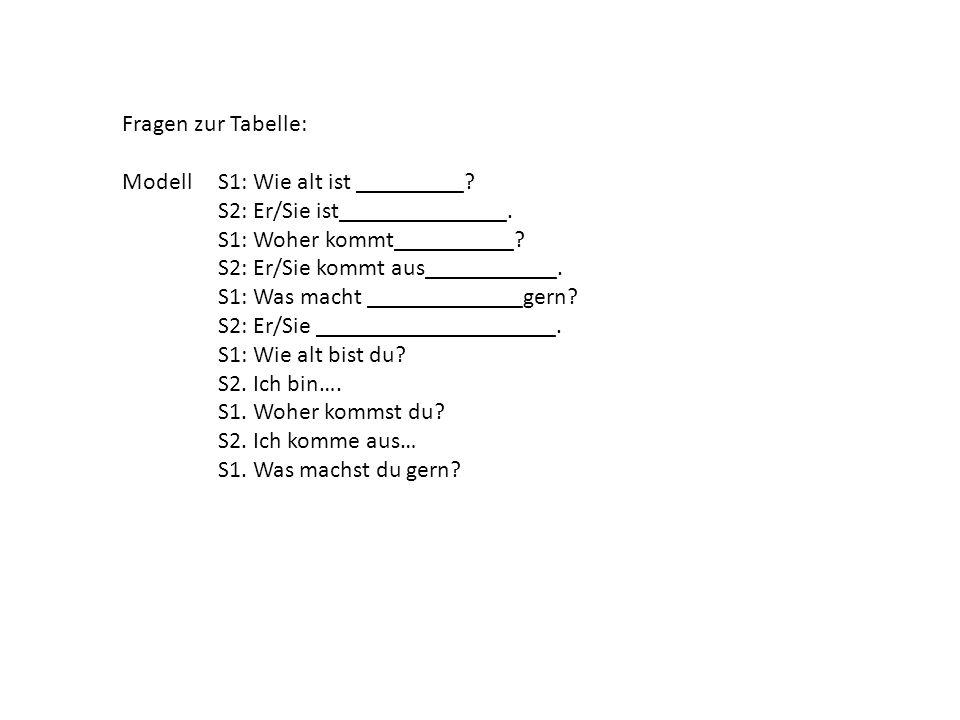 Fragen zur Tabelle: Modell S1: Wie alt ist _________? S2: Er/Sie ist______________. S1: Woher kommt__________? S2: Er/Sie kommt aus___________. S1: Wa
