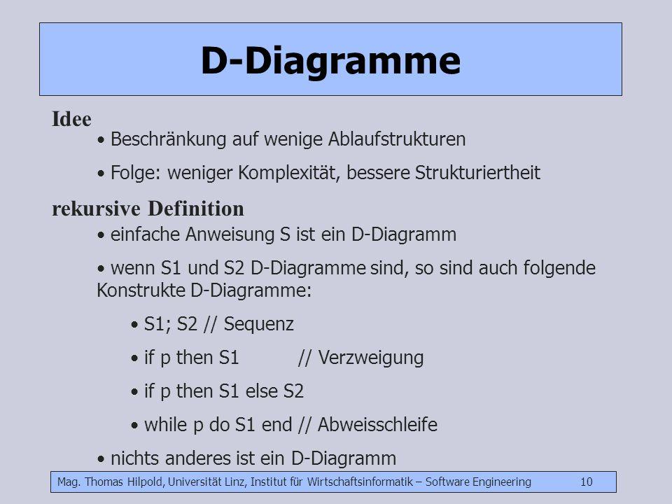 Mag. Thomas Hilpold, Universität Linz, Institut für Wirtschaftsinformatik – Software Engineering 10 D-Diagramme Idee Beschränkung auf wenige Ablaufstr