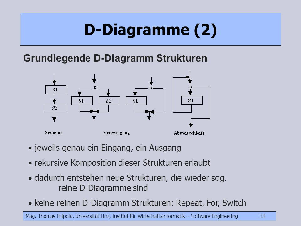 Mag. Thomas Hilpold, Universität Linz, Institut für Wirtschaftsinformatik – Software Engineering 11 D-Diagramme (2) Grundlegende D-Diagramm Strukturen