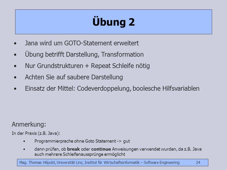 Mag. Thomas Hilpold, Universität Linz, Institut für Wirtschaftsinformatik – Software Engineering 24 Übung 2 Anmerkung: In der Praxis (z.B. Java): Prog