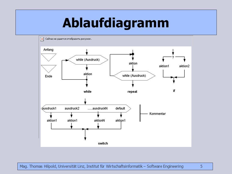 Mag. Thomas Hilpold, Universität Linz, Institut für Wirtschaftsinformatik – Software Engineering 5 Ablaufdiagramm