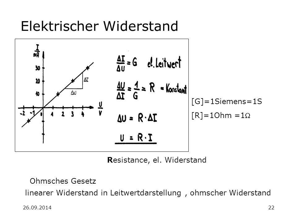 26.09.201422 Elektrischer Widerstand linearer Widerstand in Leitwertdarstellung, ohmscher Widerstand [R]=1Ohm =1 [G]=1Siemens=1S Resistance, el. Wide