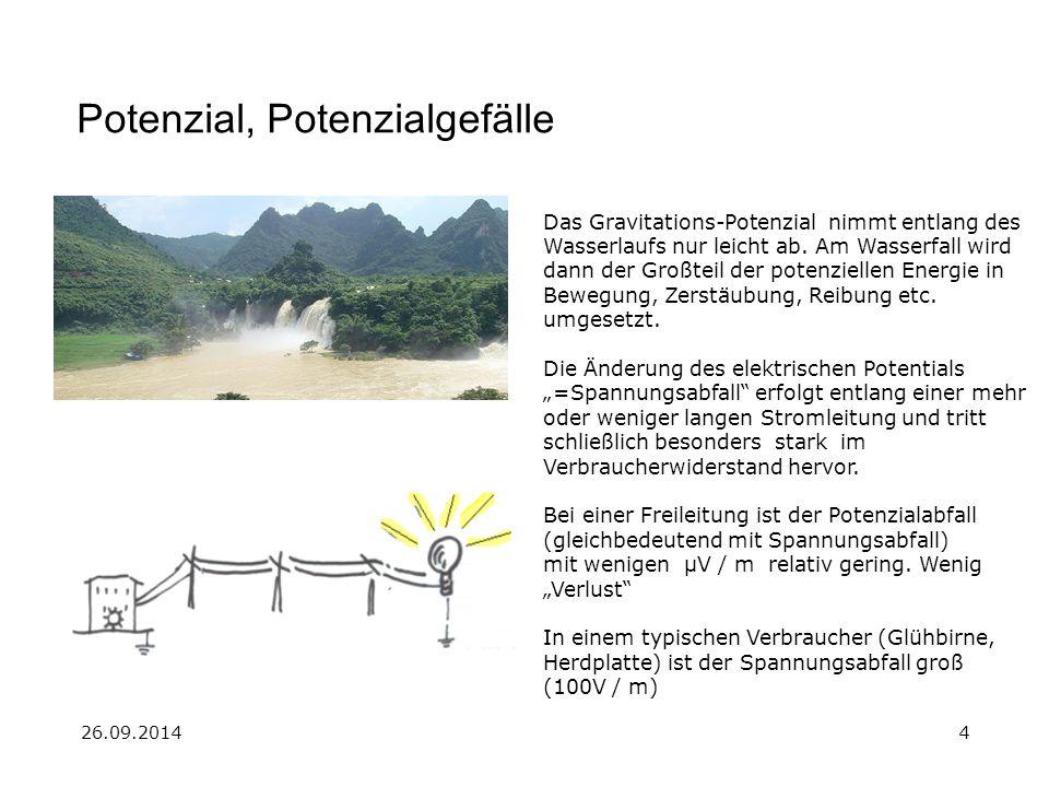26.09.20144 Potenzial, Potenzialgefälle Das Gravitations-Potenzial nimmt entlang des Wasserlaufs nur leicht ab. Am Wasserfall wird dann der Großteil d