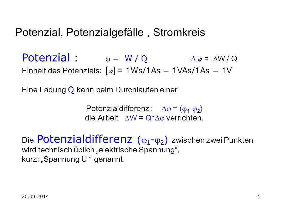 26.09.20145 Potenzial, Potenzialgefälle, Stromkreis Potenzial :  = W / Q   =  W / Q Einheit des Potenzials: [  ] = 1Ws/1As = 1VAs/1As = 1V Eine
