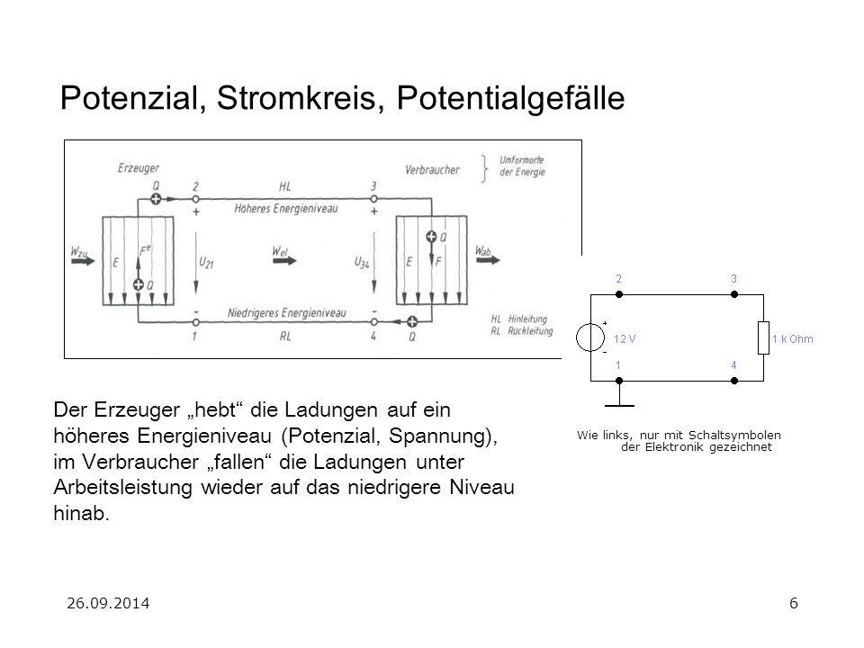 26.09.201427 Aufbau der Widerstände und Kennzeichnung Oben: Drahtwiderstand mit Aufdruck 220Ohm5% und veränderbarer Widerstand (0 – 2.5 Ohm) für höhere Leistungen.
