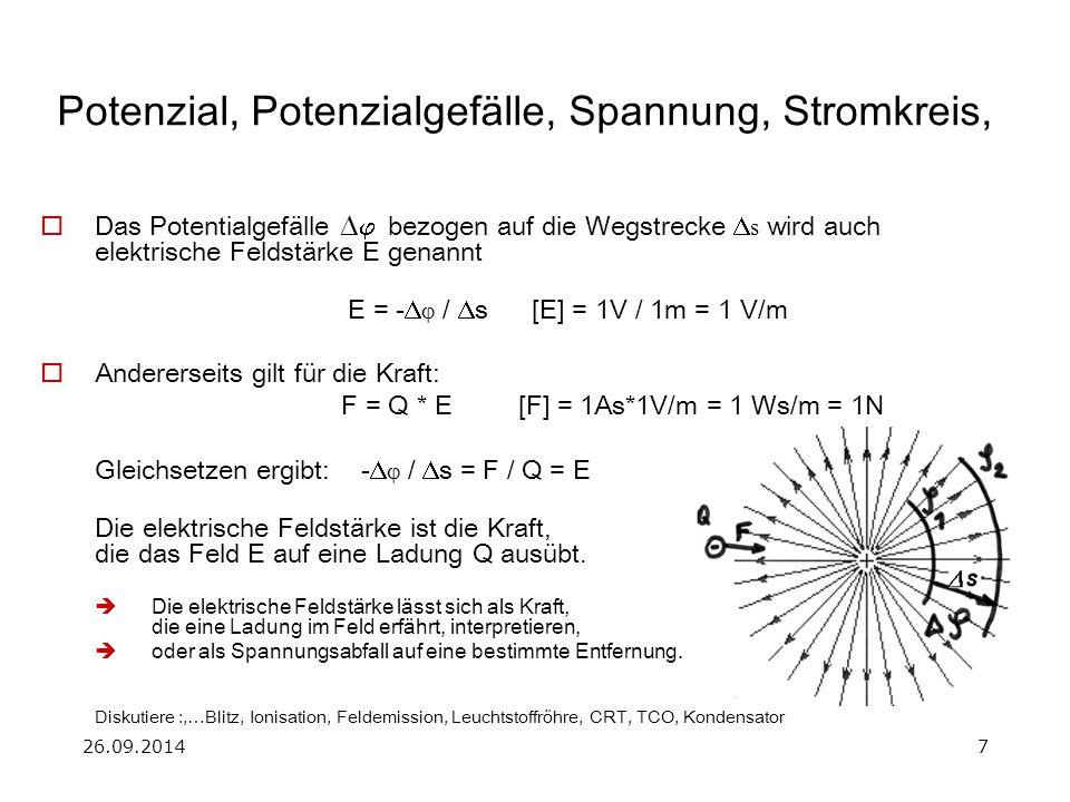 26.09.20147 Potenzial, Potenzialgefälle, Spannung, Stromkreis,  Das Potentialgefälle   bezogen auf die Wegstrecke  s wird auch elektrische Felds