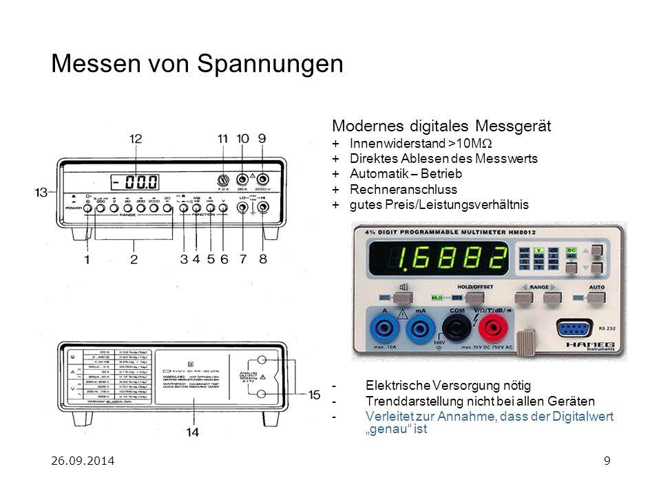 26.09.201410 Messen von Spannungen Der Minus-Pol des Multimeters wird oft auch als der Gemeinsame = Com bezeichnet.