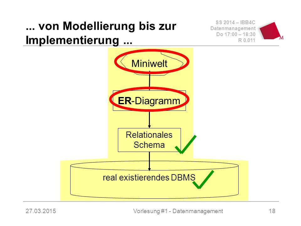 SS 2014 – IBB4C Datenmanagement Do 17:00 – 18:30 R 0.011 27.03.2015Vorlesung #1 - Datenmanagement18...