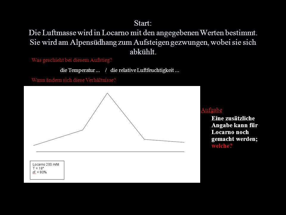 Start: Die Luftmasse wird in Locarno mit den angegebenen Werten bestimmt. Sie wird am Alpensüdhang zum Aufsteigen gezwungen, wobei sie sich abkühlt. A