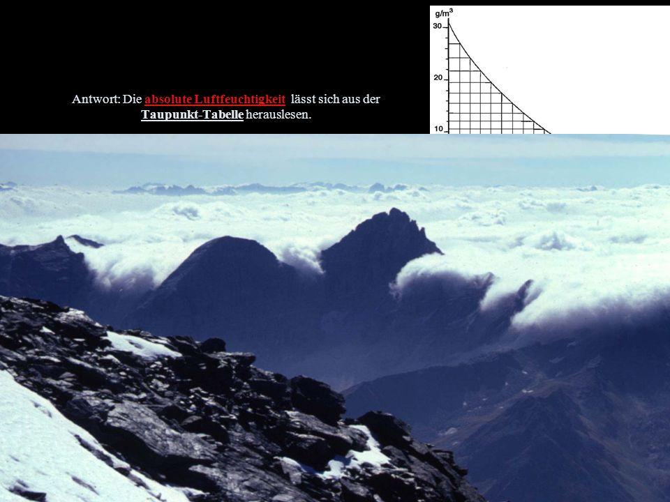 Antwort: Die absolute Luftfeuchtigkeit lässt sich aus der Taupunkt-Tabelle herauslesen. 1 Bestimmen Sie die Sättigungsmenge bei 18°C 2 Berechnen Sie 8