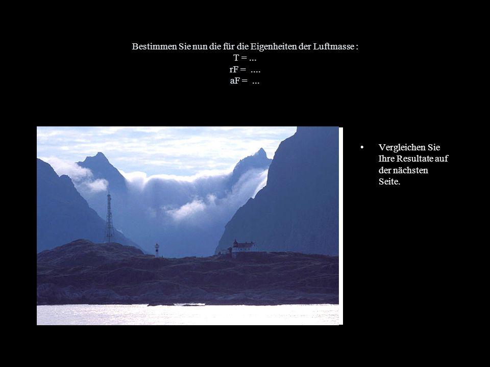 Bestimmen Sie nun die für die Eigenheiten der Luftmasse : T =... rF =.... aF =... Vergleichen Sie Ihre Resultate auf der nächsten Seite.