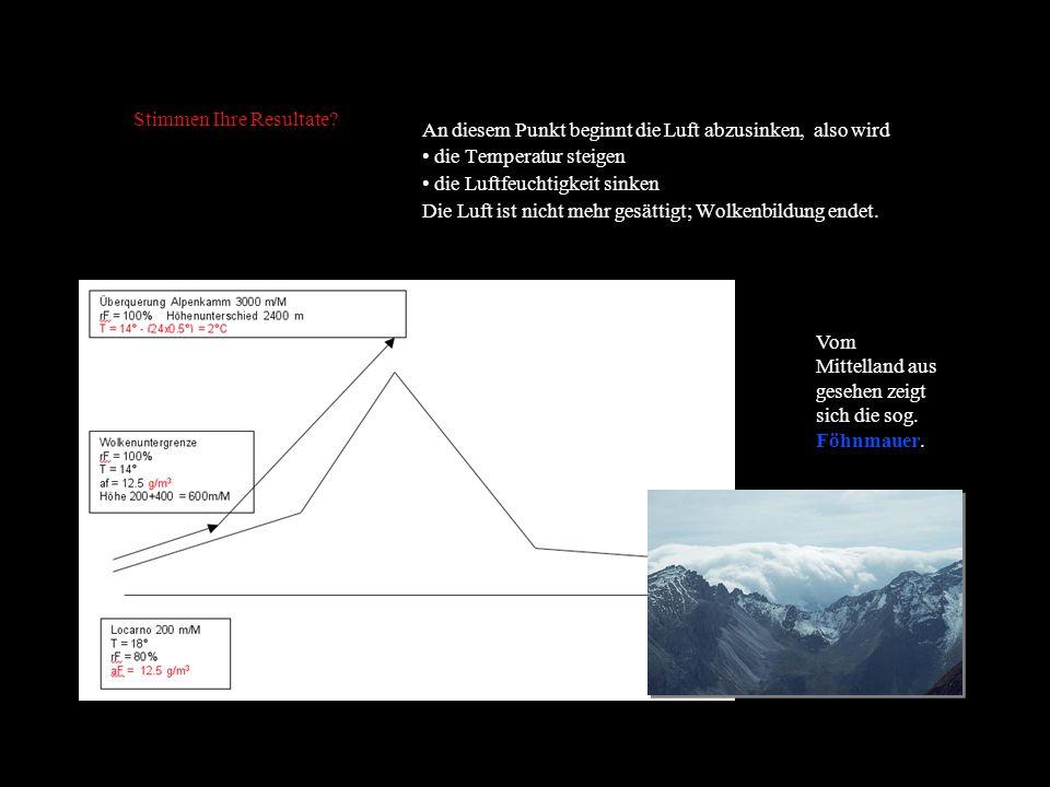 Zusammenfassung des Geschehens auf der Luv - Seite Über dem Alpenkamm hat also die Temperatur noch 2°C, zudem ist sie noch immer gesättigt, also wird die absolute Luftfeuchtigkeit....