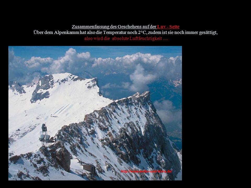 Zusammenfassung des Geschehens auf der Luv - Seite Über dem Alpenkamm hat also die Temperatur noch 2°C, zudem ist sie noch immer gesättigt, also wird