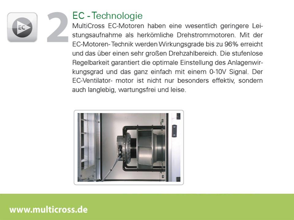 MultiCross Serie: GS-H