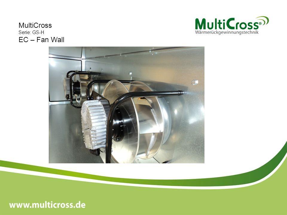 MultiCross Serie: GS-H EC – Fan Wall