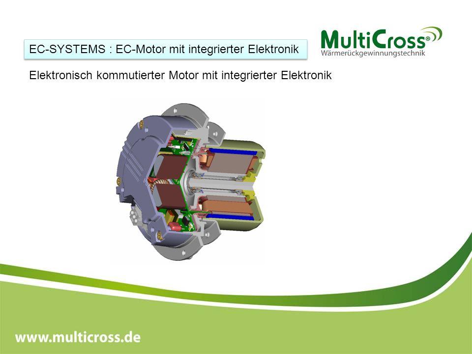 EC-SYSTEMS : EC-Motor mit integrierter Elektronik Elektronisch kommutierter Motor mit integrierter Elektronik