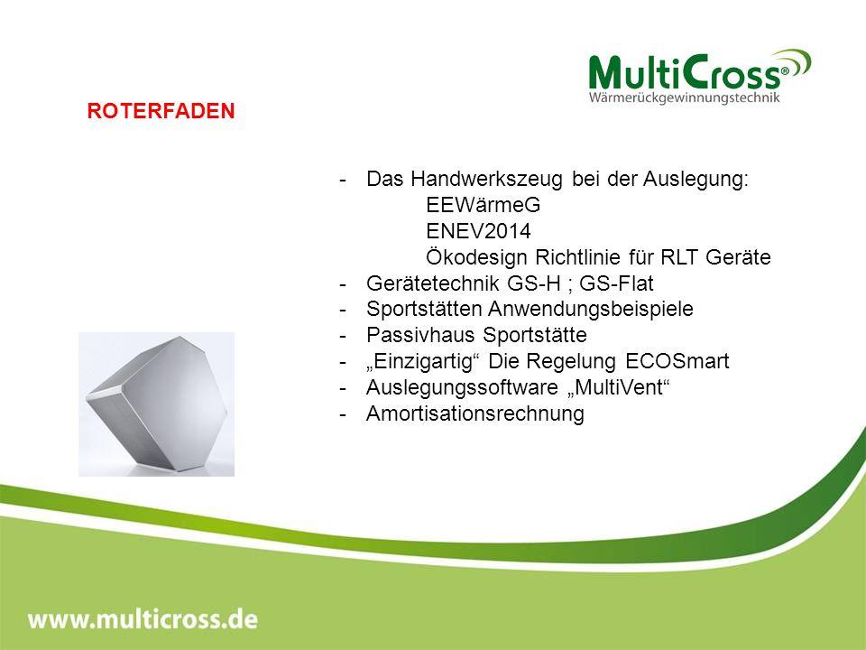 -Das Handwerkszeug bei der Auslegung: EEWärmeG ENEV2014 Ökodesign Richtlinie für RLT Geräte -Gerätetechnik GS-H ; GS-Flat -Sportstätten Anwendungsbeis