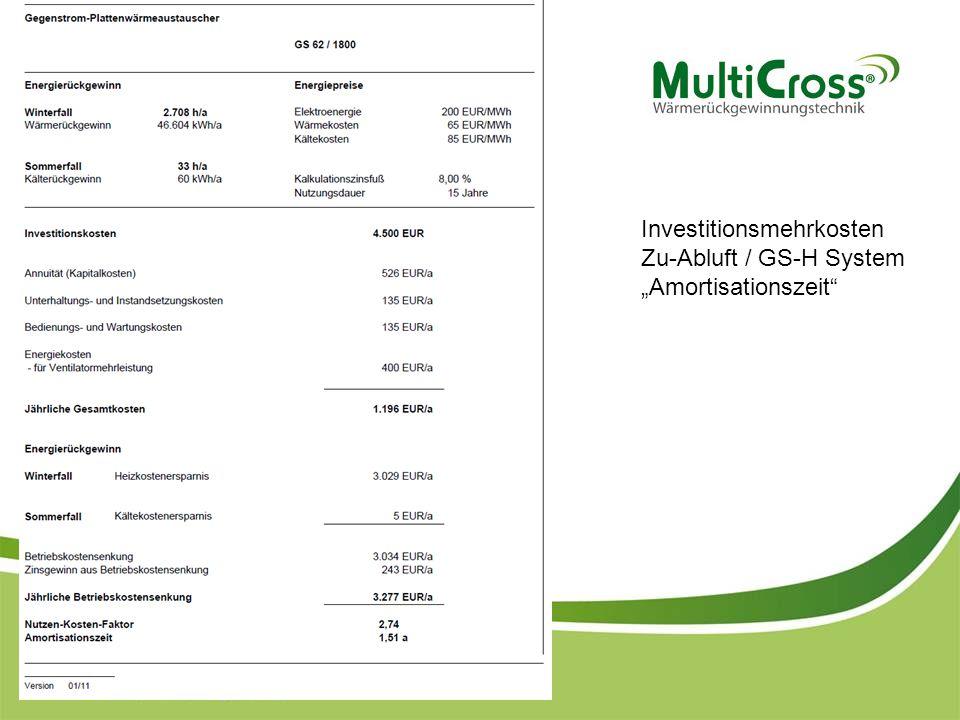 """Investitionsmehrkosten Zu-Abluft / GS-H System """"Amortisationszeit"""""""