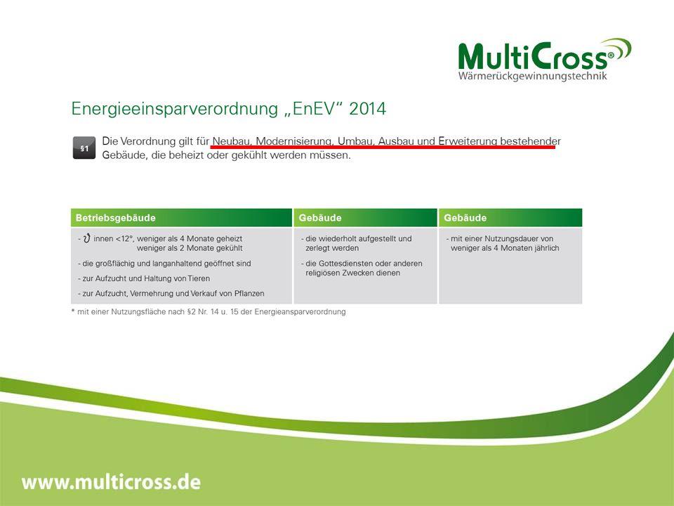 MultiCross Serie: GS-H 100% Sommerbypass