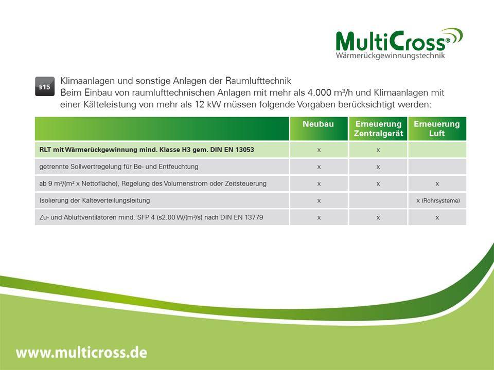 MultiCross Serie: GS-H Umluftjalousie