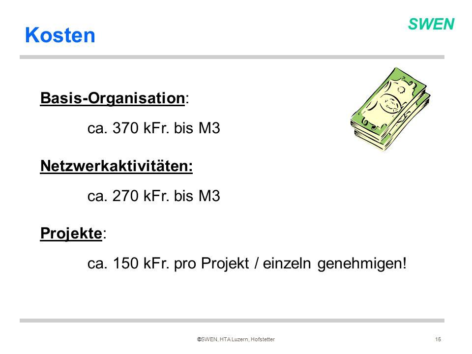 SWEN ©SWEN, HTA Luzern, Hofstetter15 Kosten Basis-Organisation: ca.