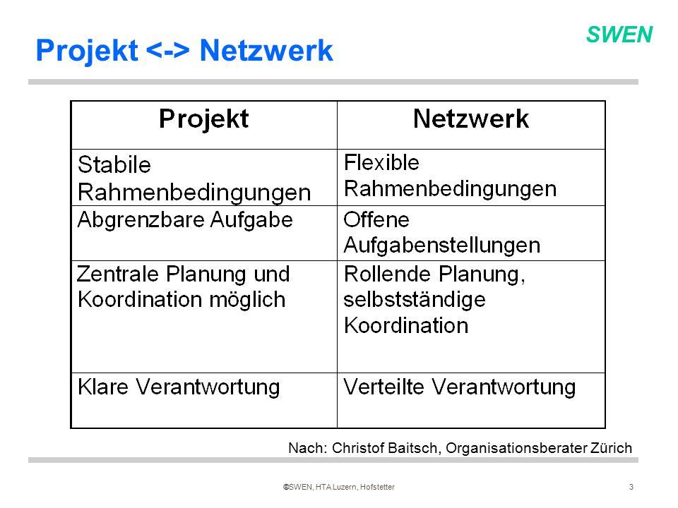 SWEN ©SWEN, HTA Luzern, Hofstetter3 Projekt Netzwerk Nach: Christof Baitsch, Organisationsberater Zürich