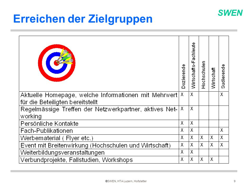 SWEN ©SWEN, HTA Luzern, Hofstetter9 Erreichen der Zielgruppen