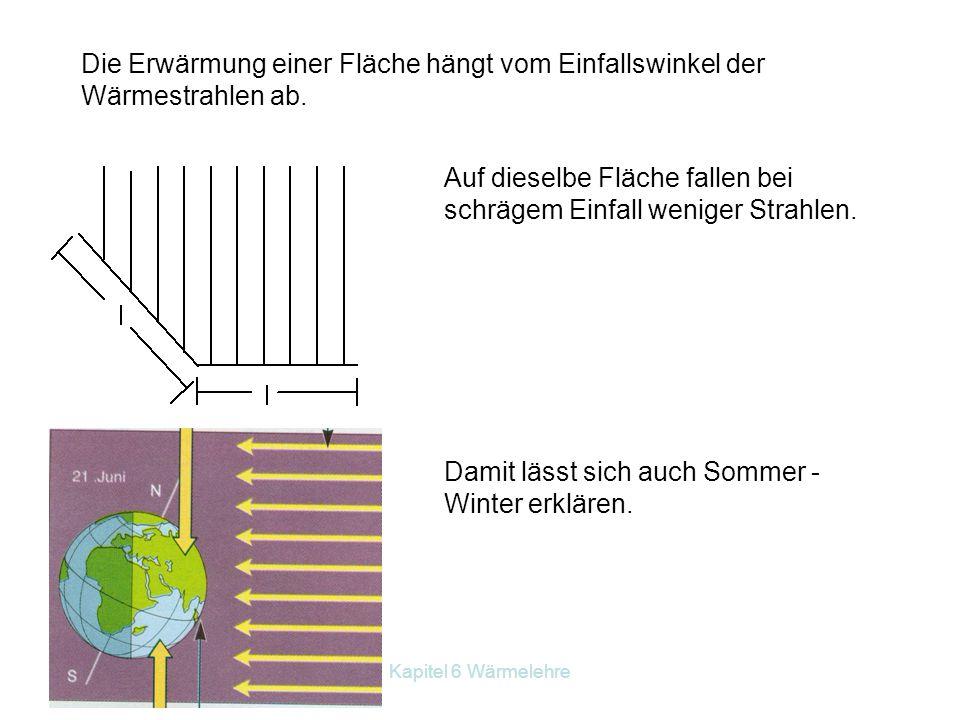 Die Erwärmung einer Fläche hängt vom Einfallswinkel der Wärmestrahlen ab. Auf dieselbe Fläche fallen bei schrägem Einfall weniger Strahlen. Damit läss