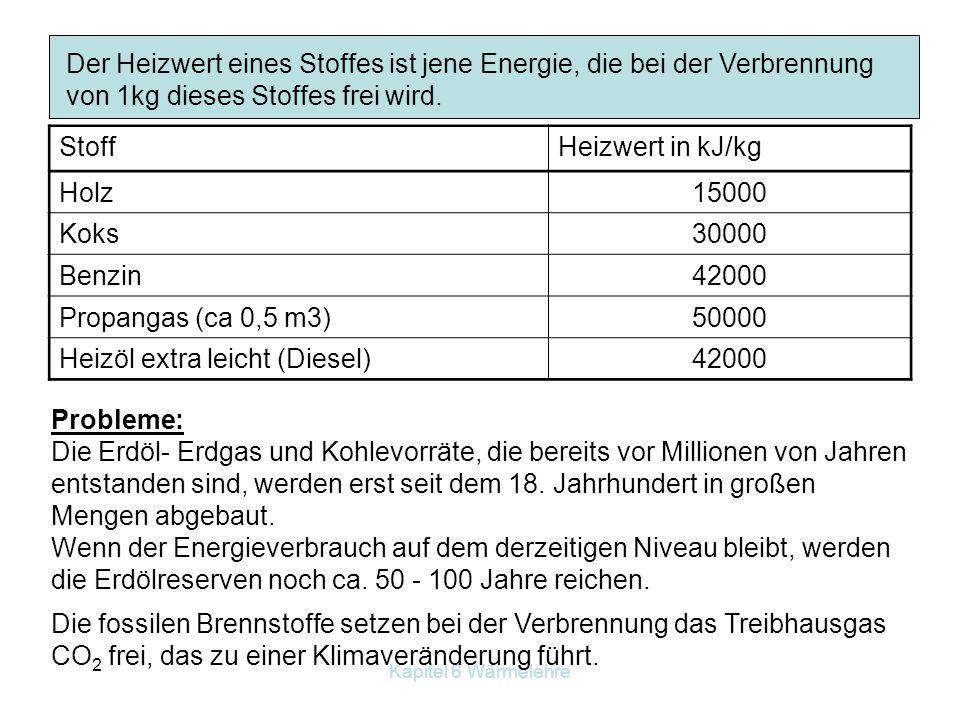 Kapitel 6 Wärmelehre StoffHeizwert in kJ/kg Holz15000 Koks30000 Benzin42000 Propangas (ca 0,5 m3)50000 Heizöl extra leicht (Diesel)42000 Der Heizwert