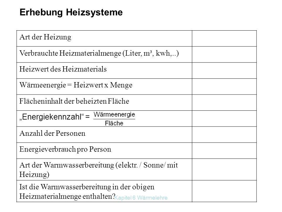 Kapitel 6 Wärmelehre Erhebung Heizsysteme Art der Heizung Verbrauchte Heizmaterialmenge (Liter, m³, kwh,..) Heizwert des Heizmaterials Wärmeenergie =