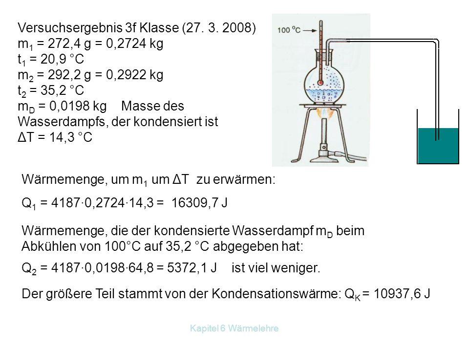Kapitel 6 Wärmelehre Versuchsergebnis 3f Klasse (27. 3. 2008) m 1 = 272,4 g = 0,2724 kg t 1 = 20,9 °C m 2 = 292,2 g = 0,2922 kg t 2 = 35,2 °C m D = 0,