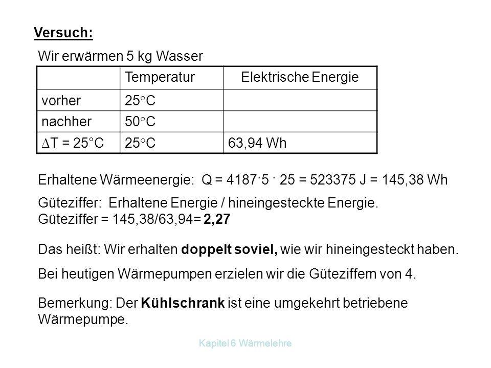 Kapitel 6 Wärmelehre Versuch: Wir erwärmen 5 kg Wasser TemperaturElektrische Energie vorher25°C nachher50°C ∆T = 25°C25°C63,94 Wh Erhaltene Wärmeenerg