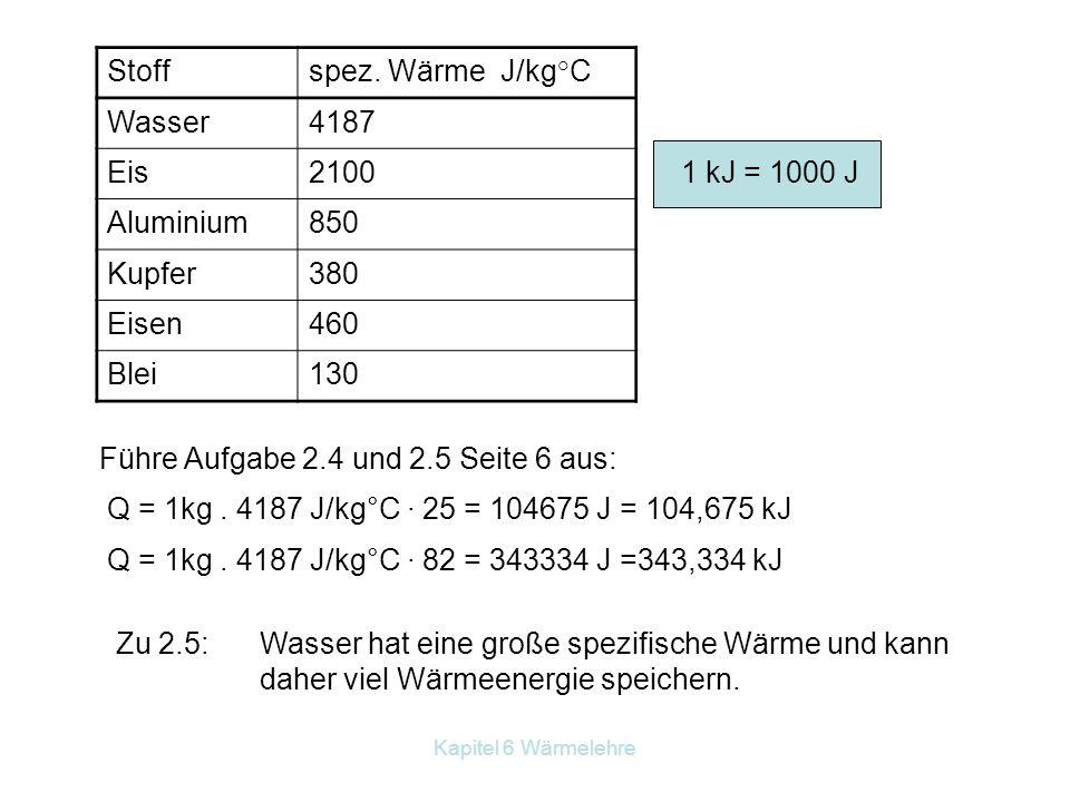 Kapitel 6 Wärmelehre Stoffspez. Wärme J/kg°C Wasser4187 Eis2100 Aluminium850 Kupfer380 Eisen460 Blei130 Führe Aufgabe 2.4 und 2.5 Seite 6 aus: Q = 1kg