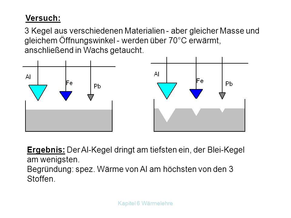 Kapitel 6 Wärmelehre 3 Kegel aus verschiedenen Materialien - aber gleicher Masse und gleichem Öffnungswinkel - werden über 70°C erwärmt, anschließend