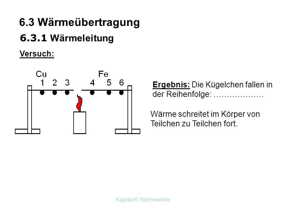 Kapitel 6 Wärmelehre 6.3 Wärmeübertragung 6.3.1 Wärmeleitung Versuch: Ergebnis: Die Kügelchen fallen in der Reihenfolge: ………………. Wärme schreitet im Kö