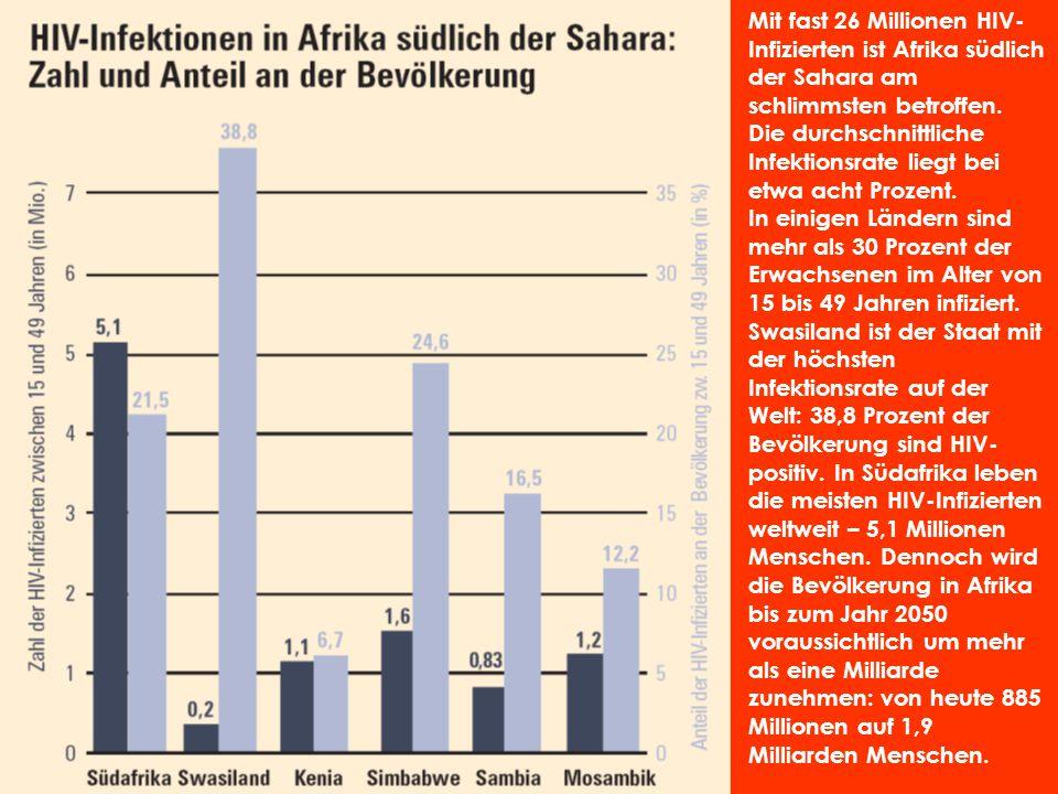 Mit fast 26 Millionen HIV- Infizierten ist Afrika südlich der Sahara am schlimmsten betroffen. Die durchschnittliche Infektionsrate liegt bei etwa ach