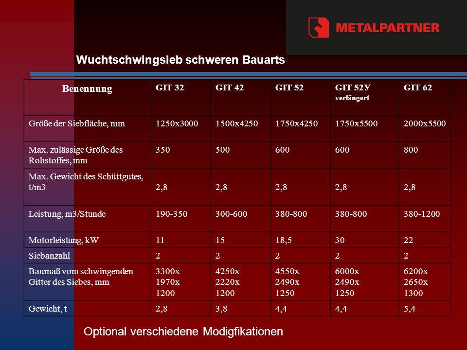 Wuchtschwingsieb schweren Bauarts Benennung GIT 32GIT 42GIT 52GIT 52У verlängert GIT 62 Größe der Siebfläche, mm1250х30001500х42501750х42501750х55002000х5500 Max.