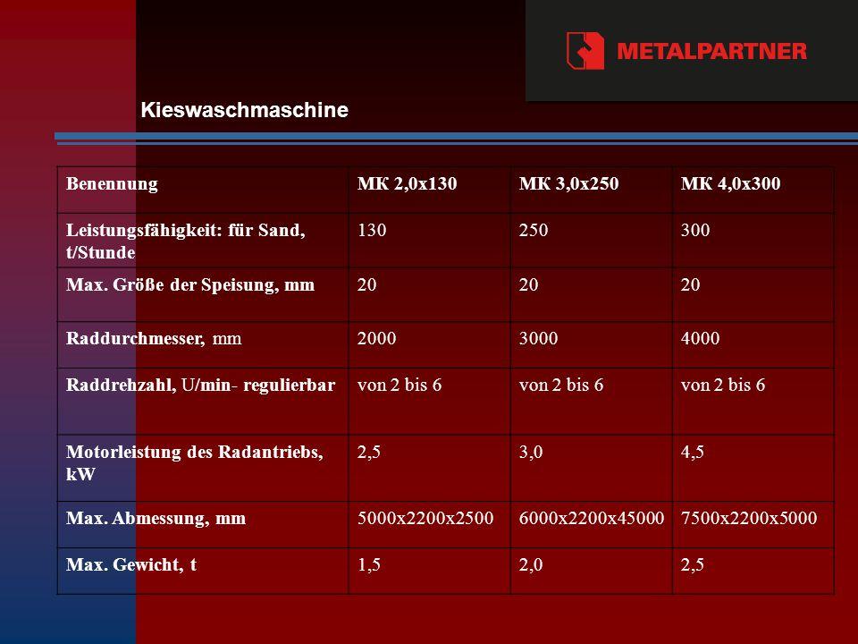 BenennungMК 2,0х130МК 3,0х250МК 4,0х300 Leistungsfähigkeit: für Sand, t/Stunde 130250300 Max.