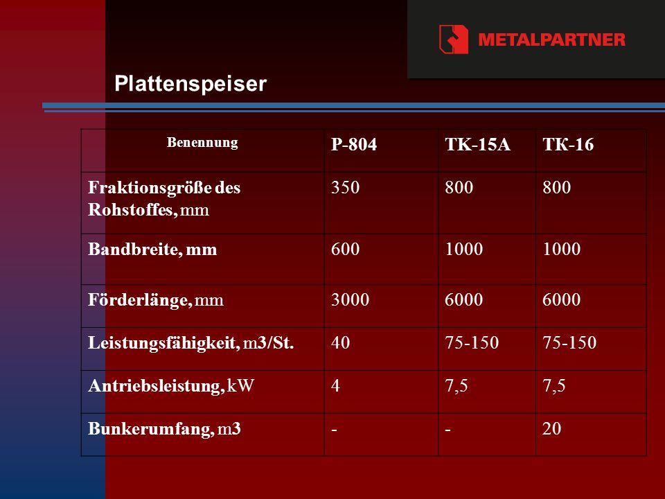 Benennung P-804TK-15АТК-16 Fraktionsgröße des Rohstoffes, mm 350800 Bandbreite, mm6001000 Förderlänge, mm30006000 Leistungsfähigkeit, m3/St.4075-150 Antriebsleistung, kW47,5 Bunkerumfang, m3--20 Plattenspeiser
