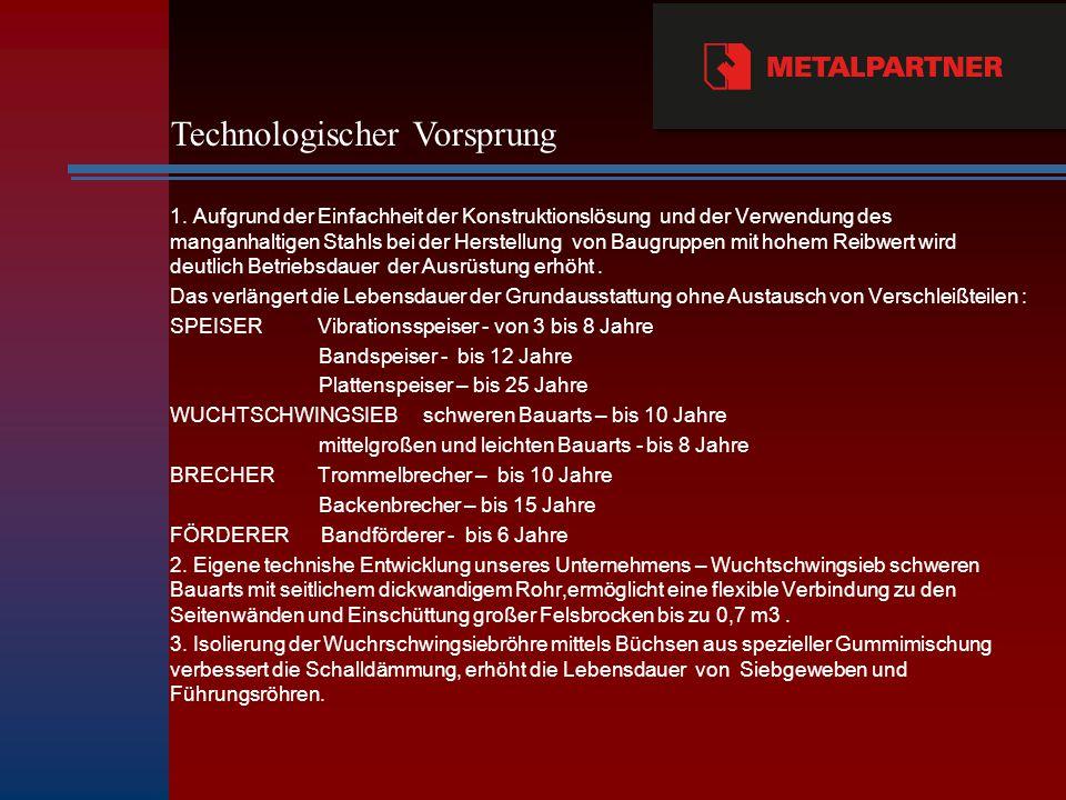 Technologischer Vorsprung 1.