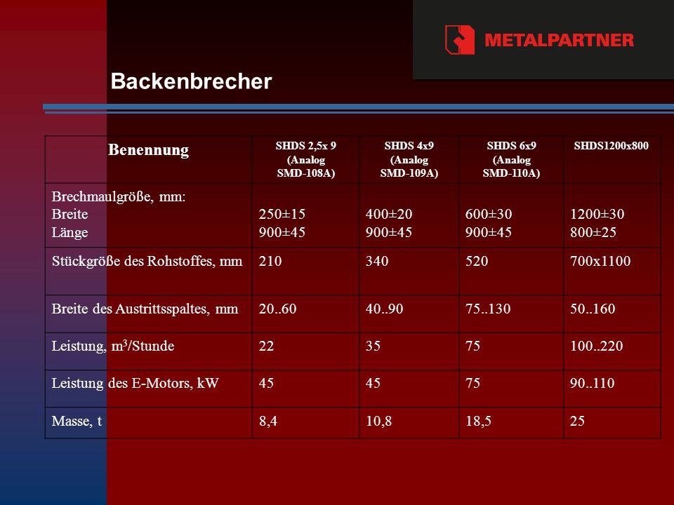 Unsere Partner: Ausländische Geschäftspartner: - Hardex – Edelstahlproduzent - AB SKF — (Schweden) Maschinenbaugesellschaft – SKF Lager - BONFIGLIOLI (Italien) - Motor und Getriebemotor - Perfolinea – (Tschechien) Förderbandhersteller -Siemens (Deutschland) – Motor Russische Geschäftspartner: - «Sewerstal» und «Меchel» - Walzerzeugnisse - Produzenten vom manganhaltigen verschleißfesten austenitischen Garfield-Stahl