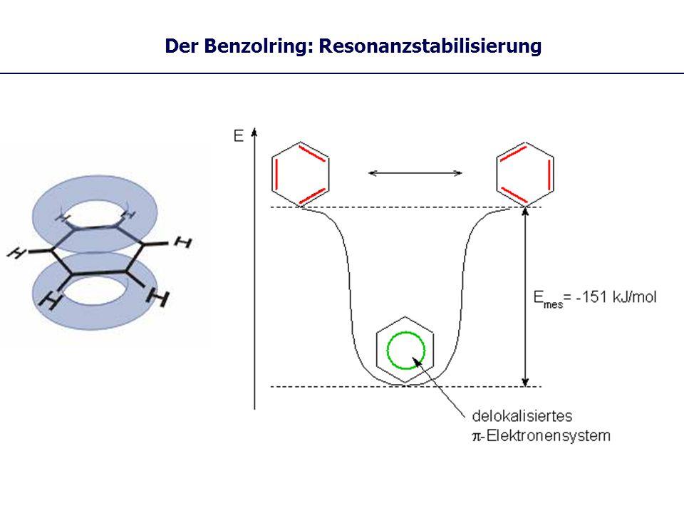 Der Benzolring: Resonanzstabilisierung