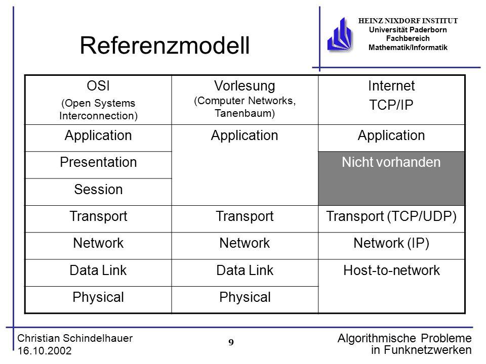 9 Christian Schindelhauer 16.10.2002 HEINZ NIXDORF INSTITUT Universität Paderborn Fachbereich Mathematik/Informatik Algorithmische Probleme in Funknet