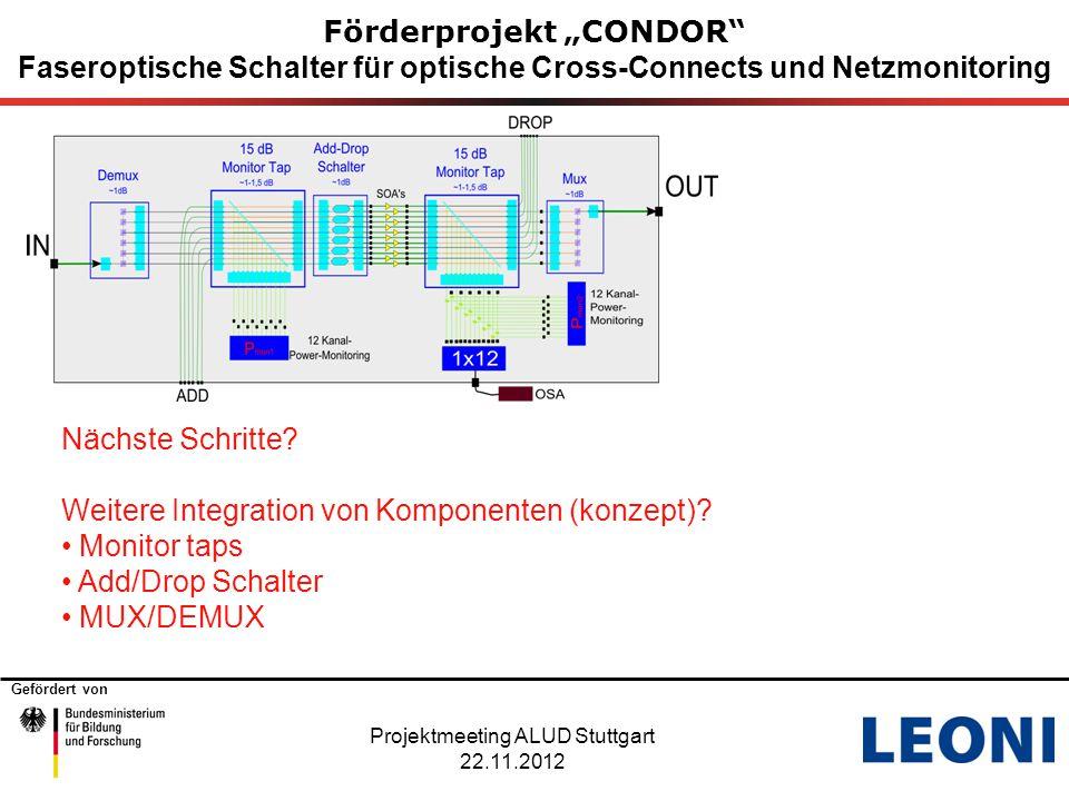 """Gefördert von Förderprojekt """"CONDOR"""" Faseroptische Schalter für optische Cross-Connects und Netzmonitoring Nächste Schritte? Weitere Integration von K"""